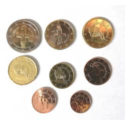 EUROS CHIPRE 2019